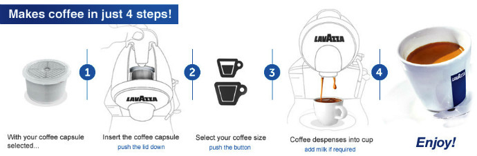 Lavazza Coffee in Four Easy Steps